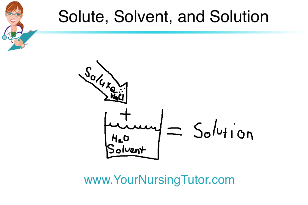 how to remember solute, solvent, solution